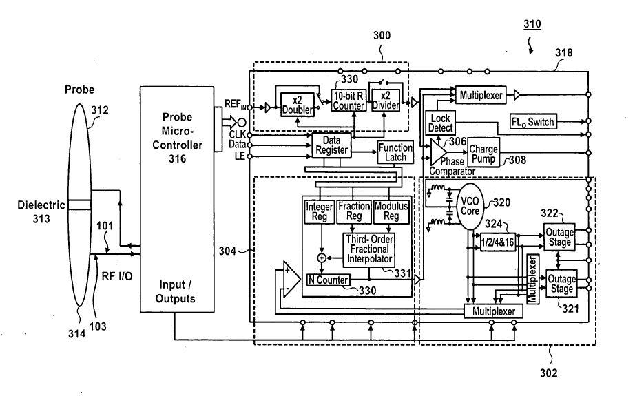 device design - Zeptronic Diagnostics
